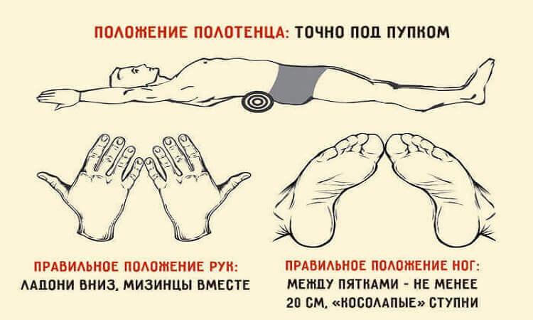Японский метод чтобы убрать живот и выпрямить спину – минус 4 см за 5 минут в день