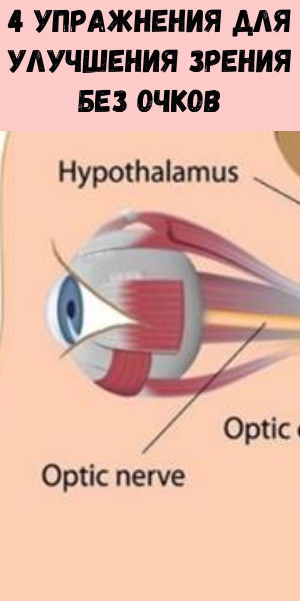 4 упражнения для улучшения зрения без очков